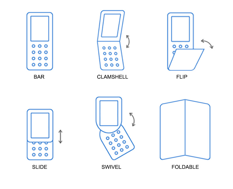 Form factor of mobile phones