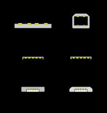 USB mini and micro A and B